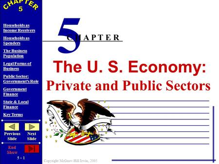 5 - 1 Copyright McGraw-Hill/Irwin, 2005 Households as Income Receivers Households as Spenders The Business Population Legal Forms of Business Public Sector:
