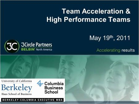 Team Acceleration & High Performance Teams May 19 th, 2011.