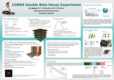 COBRA Double Beta Decay Experiment D.Y. Stewart, Dr. Y.A. Ramachers, Prof. P.F.Harrison Experimental Particle Physics Group University of Warwick What.