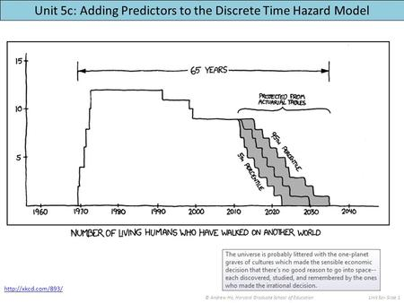 Unit 5c: Adding Predictors to the Discrete Time Hazard Model © Andrew Ho, Harvard Graduate School of EducationUnit 5c– Slide 1
