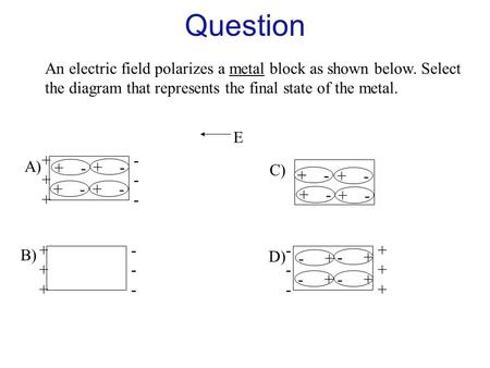 Question -+ -+ -+ -+ ++++++ ------ A) ++++++ ------ B) -+ -+ -+ -+ C) +- +- +- +- ------ ++++++ D) E An electric field polarizes a metal block as shown.