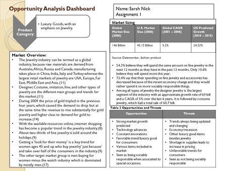 Assign 1 analysing marketing opportunities