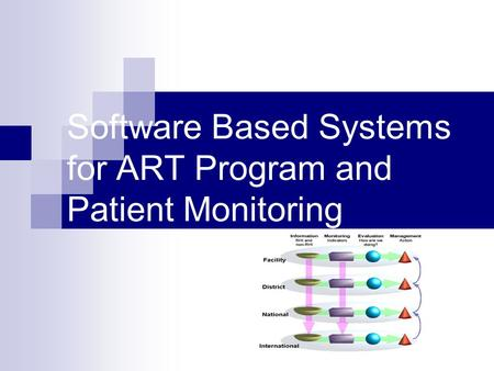 Software Based Systems for ART Program and Patient Monitoring.