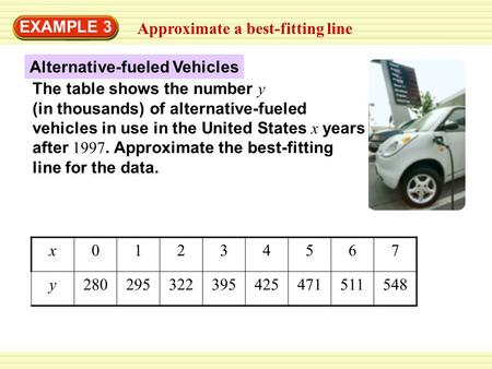 EXAMPLE 3 Approximate a best-fitting line The table shows the number y (in thousands) of alternative-fueled vehicles in use in the United States x years.