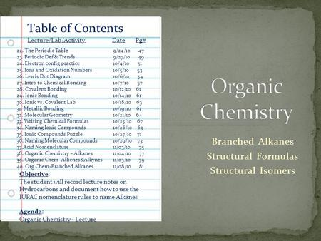 Branched Alkanes Structural Formulas Structural Isomers Table of Contents Lecture/Lab/Activity Date Pg# 22. The Periodic Table9/24/10 47 23. Periodic Def.