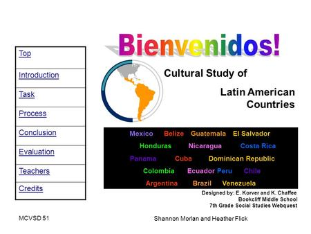 Top Introduction Task Process Conclusion Evaluation Teachers Credits MCVSD 51 Shannon Morlan and Heather Flick Cultural Study of Latin American Countries.