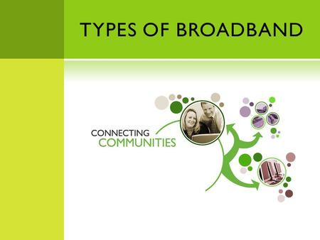 TYPES OF BROADBAND. BROADBAND FLAVORS Wired: Digital Subscriber Lines (DSL) Cable Modem Leased Lines (T1) Fiber Optic Cable Broadband Over Powerline (BPL)