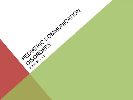 PEDIATRIC COMMUNICATION DISORDERS PRE-K - 12. TYPES OF COMMUNICATION DISORDERS Primary Secondary - Associated with autism, Intellectual disabilities,