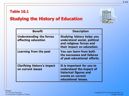 Studying the History of Education