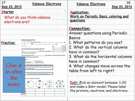 3738 Valence Electrons Starter Practice: Connection: Answer questions using Periodic Basics 1. What patterns do you see? 2. What do the vertical columns.