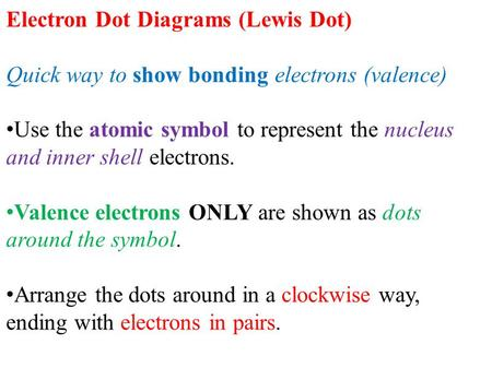 Electron Dot Diagrams (Lewis Dot)