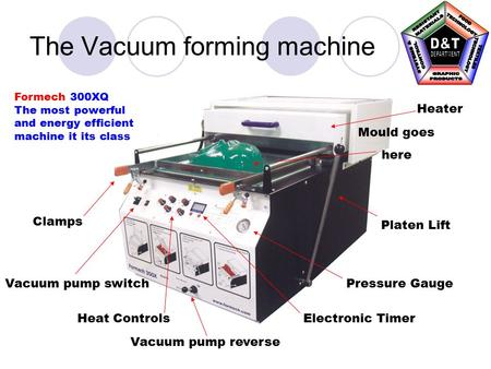 The Vacuum forming machine Mould goes here Platen Lift Heat Controls Heater Vacuum pump switchPressure Gauge Clamps Electronic Timer Vacuum pump reverse.