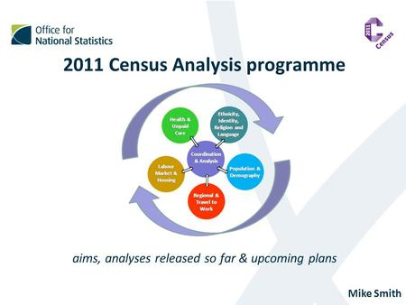 2011 Census Analysis programme aims, analyses released so far & upcoming plans Mike Smith Coordination & Analysis Labour Market & Housing Regional & Travel.