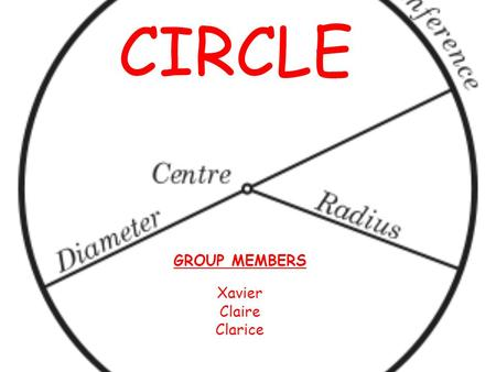 CIRCLE GROUP MEMBERS Xavier Claire Clarice. CIRCLE A circle is one of the important shapes in Geometry. A circle is a shape with all points the same distance.