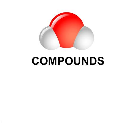 COMPOUNDS. WHAT IS A COMPOUND? A pure substance made of 2 or more elements that are chemically combined, forming a molecule. If the proportion of elements.