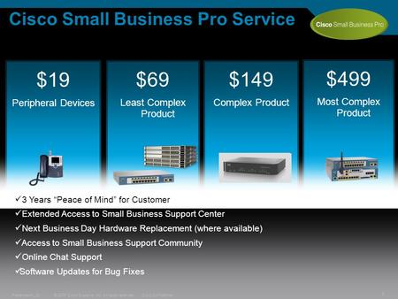 © 2009 Cisco Systems, Inc. All rights reserved.Cisco ConfidentialPresentation_ID 1 $19 Peripheral Devices $499 Most Complex Product $149 Complex Product.