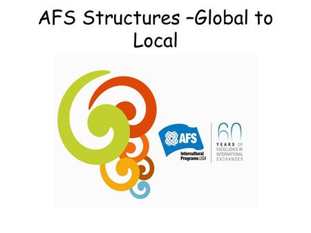 AFS Structures –Global to Local. Service 52 students to ten countries 1947 60 YEARS!!!!