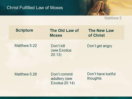 Matthew 5 Christ Fulfilled Law of Moses Don't get angry Don't have lustful thoughts Matthew 5:22 Don't kill (see Exodus 20:13) Don't commit adultery (see.