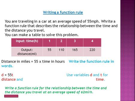 Writing a function rule You are traveling in a car at an average speed of 55mph. Whrite a function rule that describes the relationship between the time.
