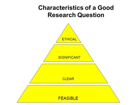 FEASIBLE CLEAR SIGNIFICANT ETHICAL Characteristics of a Good Research Question.