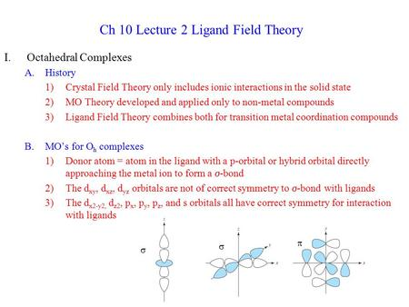 Ch 10 Lecture 2 Ligand Field Theory I.Octahedral Complexes A.History 1)Crystal Field Theory only includes ionic interactions in the solid state 2)MO Theory.