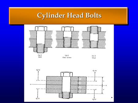 Cylinder Head Bolts.