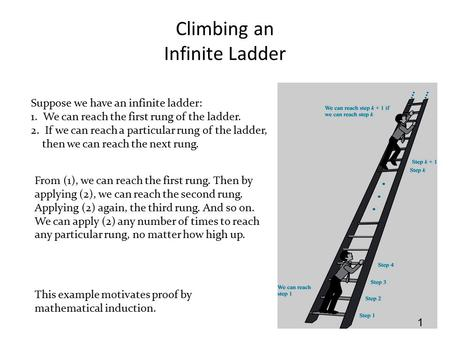 Climbing an Infinite Ladder