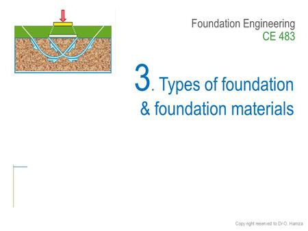 Foundation Engineering CE 483 3. Types of foundation & foundation materials Copy right reserved to Dr O. Hamza.