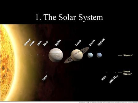 1. The Solar System. Solar System to Scale (size)