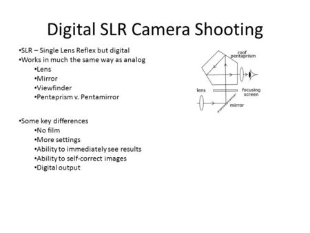 Digital SLR Camera Shooting SLR – Single Lens Reflex but digital Works in much the same way as analog Lens Mirror Viewfinder Pentaprism v. Pentamirror.