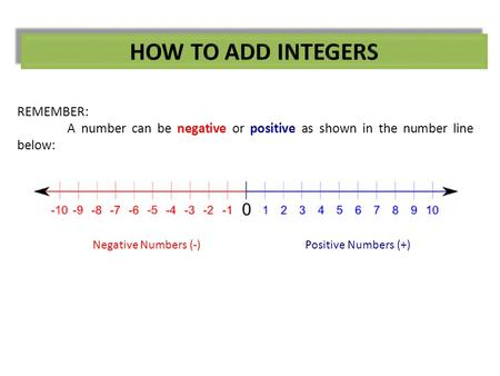 REMEMBER: A number can be negative or positive as shown in the number line below: Negative Numbers (-) Positive Numbers (+)