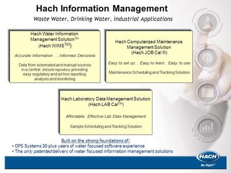 Hach Information Management Waste Water, Drinking Water, Industrial Applications Hach Water Information Management Solution TM (Hach WIMS TM ) Accurate.