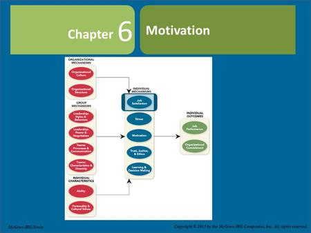 Copyright © 2011 by The McGraw-Hill Companies, Inc. All rights reserved. Slide 6-1 Chapter Copyright © 2011 by the McGraw-Hill Companies, Inc. All rights.