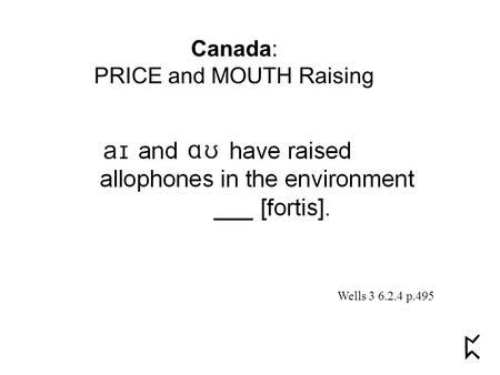 Canada: PRICE and MOUTH Raising Wells 3 6.2.4 p.495.