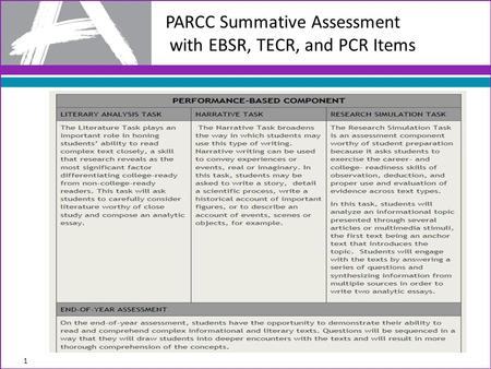 PARCC Summative Assessment with EBSR, TECR, and PCR Items 1.