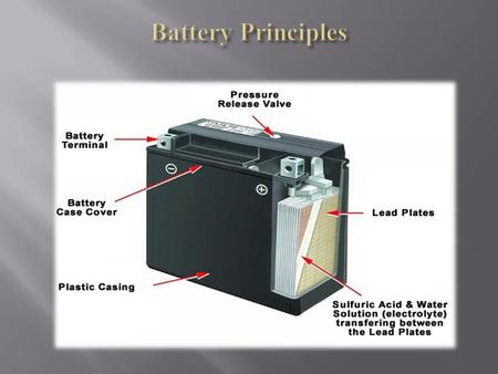 An automotive battery is an electrochemical device that produces and stores electricity. A battery only produces direct current DC electricity. When discharging.