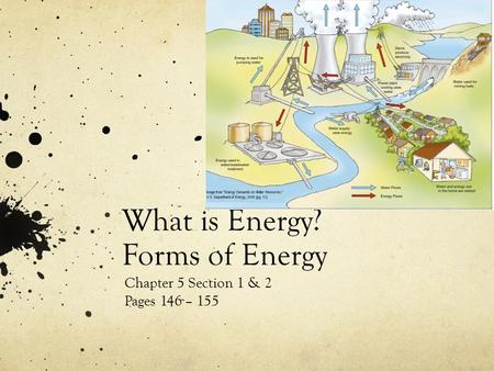 What is Energy? Forms of Energy Chapter 5 Section 1 & 2 Pages 146 – 155.