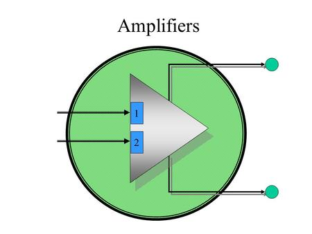 2 1 Amplifiers. Definition A device which increases the level of a signal from line level to power level. Always the final active component in the signal.