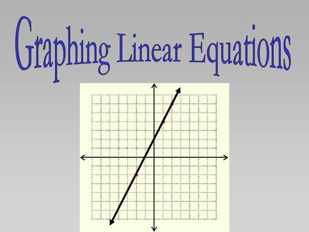 Linear Equation: an equation whose graph forms a line. is linear. is not. In linear equations, all variables are taken to the first power. Linear means.