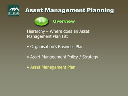 Asset Management Planning Overview Hierarchy – Where does an Asset Management Plan Fit: Organisation's Business Plan Asset Management Policy / Strategy.