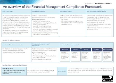 An overview of the Financial Management Compliance Framework What is the FMCF?What are the objectives?Who needs to comply?How and when do agencies certify?