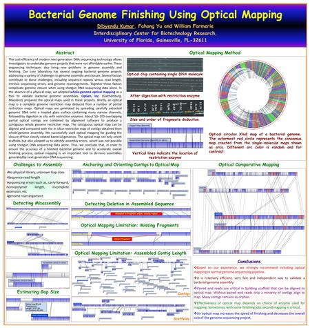 Bacterial Genome Finishing Using Optical Mapping Dibyendu Kumar, Fahong Yu and William Farmerie Interdisciplinary Center for Biotechnology Research, University.