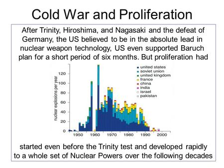 Cold War and Proliferation After Trinity, Hiroshima, and Nagasaki and the defeat of Germany, the US believed to be in the absolute lead in nuclear weapon.