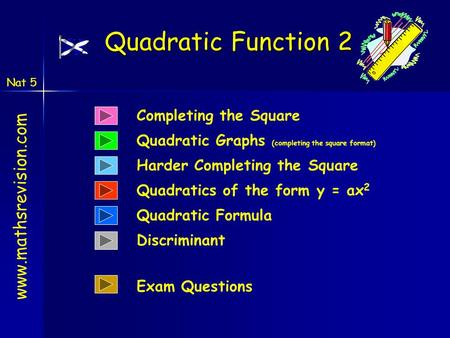 Nat 5 www.mathsrevision.com Completing the Square Quadratic Graphs (completing the square format) Harder Completing the Square Quadratic Function 2 Quadratics.
