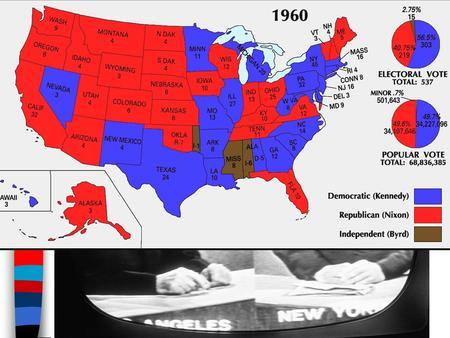 JFK's New Frontier ■1960 election – Nixon vs. Kennedy was 1 st to use TV debates: –Nixon much better known but TV debates helped swing undecided voters.