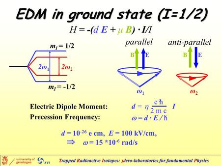 Trapped Radioactive Isotopes:  icro-laboratories for fundamental Physics EDM in ground state (I=1/2) H = -(d E + μ B) · I/I m I = 1/2 m I = -1/2 2ω12ω1.