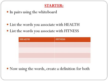 STARTER: In pairs using the whiteboard List the words you associate with HEALTH List the words you associate with FITNESS Now using the words, create a.