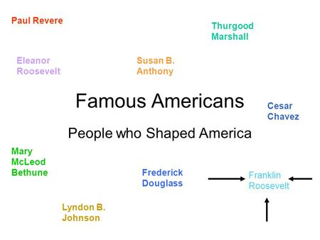 Famous Americans People who Shaped America Paul Revere Frederick Douglass Susan B. Anthony Mary McLeod Bethune Franklin Roosevelt Eleanor Roosevelt Thurgood.