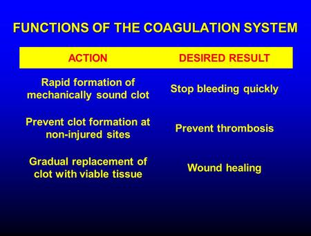 FUNCTIONS OF THE COAGULATION SYSTEM ACTIONDESIRED RESULT Rapid formation of mechanically sound clot Stop bleeding quickly Prevent clot formation at non-injured.
