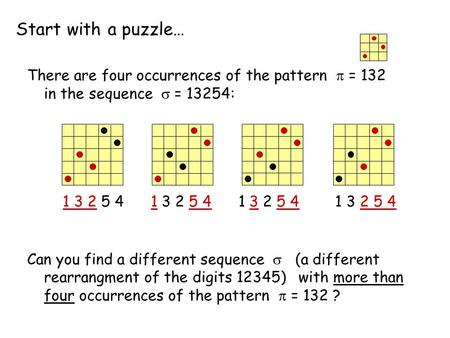 Start with a puzzle… There are four occurrences of the pattern  = 132 in the sequence  = 13254: 1 3 2 5 4 1 3 2 5 4 1 3 2 5 4 1 3 2 5 4 Can you find.